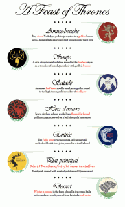 A Feast of Thrones menu