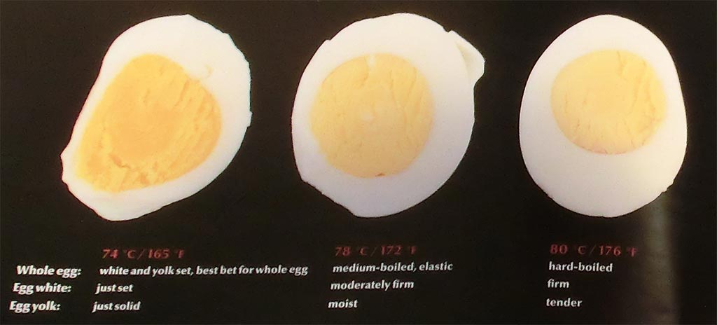 The perfect consistency of egg, in the centre